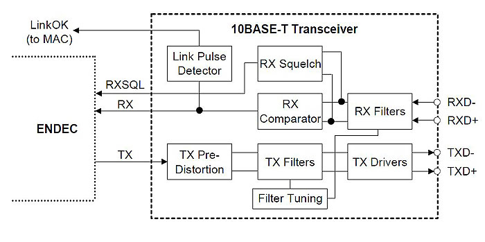 Transceiver schematic for 10BASE-T